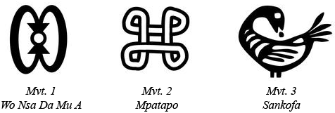 Sankofa symbols